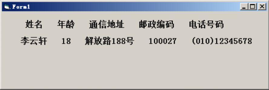 编写程序,要求用户输入下列信息:姓名、年龄、通信地址、邮政编码、电话,然后将输入的数据用适当的格式在窗体上显示出来。