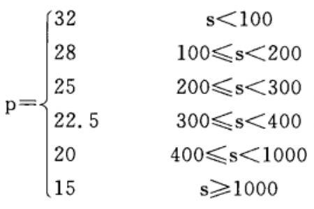 vb编程:运输部门的货物运费与里程有关,距离越远,每吨货物的单价就越低。假定每吨单价p(元)和距离s(公里)之间的关系如下所示