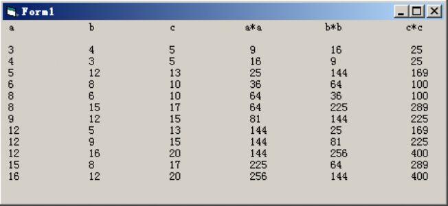 VB编程:勾股定理中三个数的关系是a*a+b*b=c*c。编写程序,输出30以内满足上述关系的整数组合。例如3,4,5就是一个满足要求的整数组合