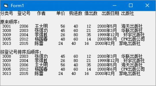 编写一个建立图书数据文件的程序。程序运行后,可以从键盘上输入每种图书的有关数据,包括图书分类号、登记号、作者、单价、购进数、借出数、出版日期和出版社名称,把这些数据存人文件中。文件建立后,按登记号的顺